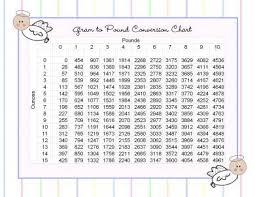 Expert Pound Chart Weight Pound To Kg Chart Fresh Kilograms