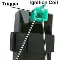 4 pin cdi ignition simple diagram pictures images photos 4 pin cdi ignition simple diagram photo 4 pin cdi pinout 4pincdi jpg