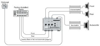 diagram 2 channel car amp wiring basic a throughout amplifier with wiring diagram of amplifier to speakers diagram 2 channel car amp wiring basic a throughout amplifier with amplifier wiring diagram