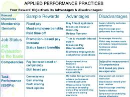 organizational behavior chapter and   production 3 applied performance practices