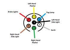 towbar 12s plug wiring vw t4 forum vw t5 forum Проводка 12s Plug Wiring Diagram 12n wiring diagram 12s trailer plug wiring diagram