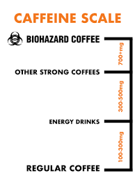 Close to 200% more caffeine; Amazon Com Biohazard Ground Coffee The World S Strongest Coffee 928 Mg Caffeine 16 Oz Grocery Gourmet Food