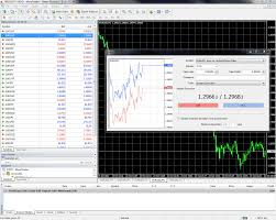 Image result for Forex MetaTrader