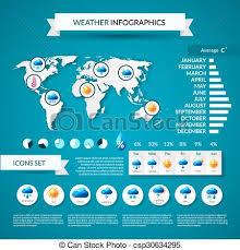 Weather Infographics Set
