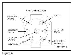 ford f 250 trailer plug wiring diagram wiring diagram operations ford f350 trailer wiring harness wiring diagrams favorites 2006 ford f250 trailer plug wiring diagram ford f 250 trailer plug wiring diagram