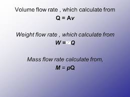 volume flow rate which calculate from q av
