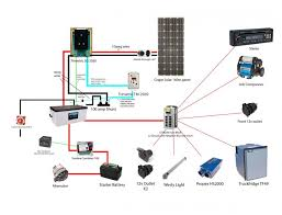 rv converter wiring diagram linkinx com rv converter wiring diagram schematic pictures