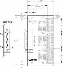 rotary encoder data sheet rm 2 25db breakout board