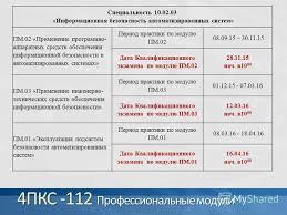 Презентация на тему Вопросы Виды этапы и цели практики  5 4ПКС 112 Профессиональные