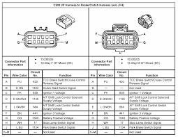 2006 gmc envoy radio wiring diagram vehiclepad 2004 gmc envoy 5 3 wiring harness wiring diagrams here ls1tech