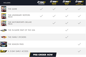 Pre Order Chart The_crew