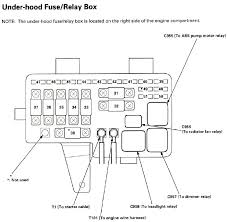 need 5th gen fuse box diagram honda prelude forum throughout 2000 Civic Fuse Box Under Hood back to post 2000 acura rl fuse box diagram 2000 honda civic fuse box under hood