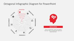 Lines Of Symmetry Powerpoint Octagonal Infographic Diagram For Powerpoint
