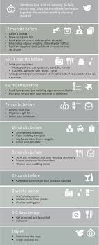 How To Plan A Wedding With Our Wedding Checklist The Gay Wedding