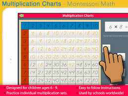Multiplication Charts Mobile Montessori