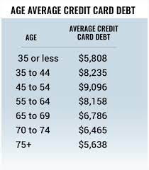Check spelling or type a new query. What Is The Average U S Credit Card Debt By Income And Age Thestreet
