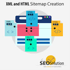 XML and HTML Sitemap Creation, Sitemap Creation