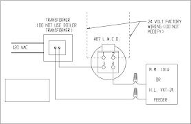 steam boiler 24 volt wiring diagram complete wiring diagrams \u2022 Hot Water Boiler Wiring Diagram industrial gas boiler wiring diagram electrical systems diagrams rh collegecopilot co boiler controls wiring diagrams boiler