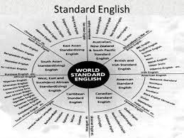 Standard English Slide