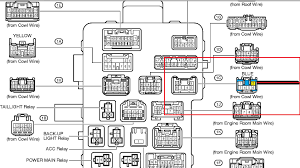 2008 toyota tundra 5 7 engine diagram wiring diagram libraries 2008 toyota tundra 5 7 engine diagram