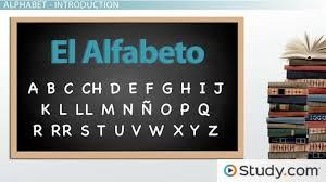 Phonetic alphabet for international communication where it is sometimes important to provide correct information. The Full Spanish Alphabet Pronunciation Audio Video Lesson Transcript Study Com