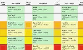 Citadel Color Conversion Chart 71 Inquisitive Games Workshop Paint Conversion