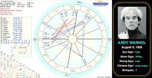 Andy Warhols Birth Chart Andy Warhol Born In Pittsburgh