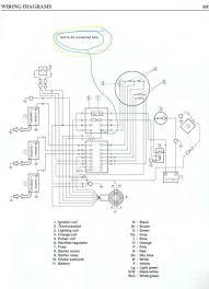 yamaha wiring diagram tachometer the wiring diagram readingrat net Yamaha Fzr 600 Wiring Diagram yamaha wiring diagram tachometer the wiring diagram yamaha fzs 600 wiring diagram