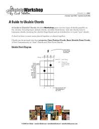 A Guide To Ukulele Chords Curt Sheller