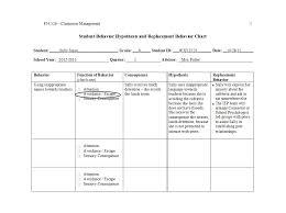 42 Printable Behavior Chart Templates For Kids Template Lab