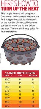 Dutch Oven Temp Chart Dutch Oven Recipes For Camping Trips
