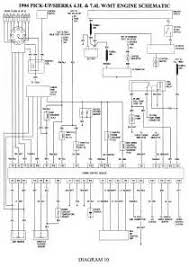 similiar 1994 gmc yukon wiring diagram keywords 1994 gmc wiring diagram gas engine vin fuel