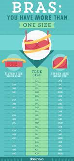 Breast Implant Bra Size Chart Did You Know You Have Multiple Bra Sizes Bra Size Charts