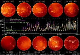 How Does The Solar Cycle Affect Weather On Earth The Old