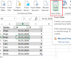How To Use Pivot Charts In Excel 2016 How To Use Regular Charts On Dynamic Pivot Tables In Excel
