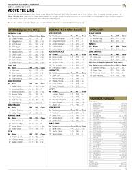 Georgia Bulldogs Depth Chart Georgia Tech Announces Captains Above The Line Depth Chart