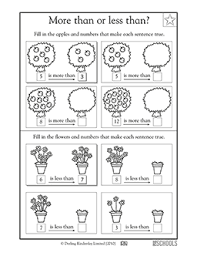 1st grade Math Worksheets: 1 more or 1 less? | GreatSchoolsMore apples, less apples