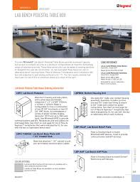 Wire Cable Management Catalog 2018 2019