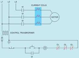 Motor Overload Protection Chart Industrial Motor Control Overload Relays