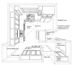 Small Kitchen Floor Plans Birdu0027s Eye View Of A Kitchen. Kitchen Floor  Plansbirds Eye .