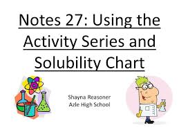 Notes 27 Using The Activity Series And Solubility Chart