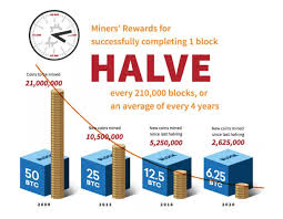 The number of btc coins is limited, and the amount of the coin is 21 million. Bitcoin Mining Definition