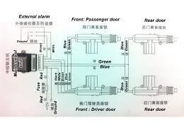 car central lock by nfc tech 7 steps Central Locking Wiring Diagram car manufactures adopt various type of wiring diagrams example positve trigger ,negative trigger and both so be carefull about the car central lock show wiring diagram central locking saab 9-3