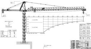 Crane Blog Cranecrews Com