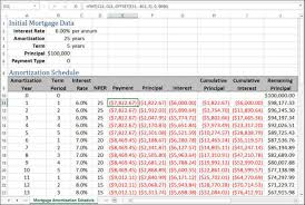 Amortization Schedule Formula Example Excel Download Mortgage