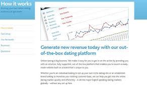 Free white label dating platform, gitBook