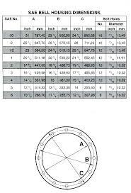 Sae Flywheel Housing Size Chart 2019