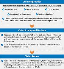 Claim Life Insurance Policy Cover Online | Bajaj Allianz Life