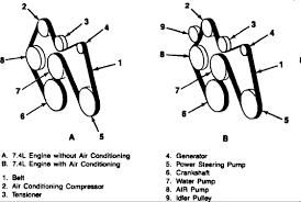 89 chevy engine belt diagram • descargar com 89 chevy engine belt diagram