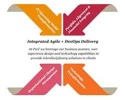 Healthcare Industry Enterprise Wide Agility Transformation Pwc